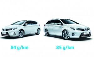 Toyota Yaris Hybride - Voiture la plus propre de l'année 2013