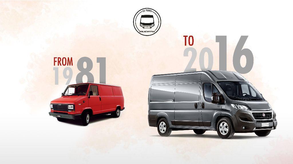 Trente-cinq ans de succès et de records pour le Fiat Ducato - Reserver1Essai
